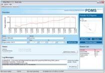 HWg-PDMS 200