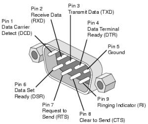 PortStore5 - PinOut