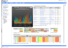Monitorowanie serwerowni Nagios