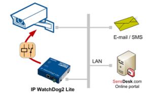 IP-WDT2-Lite kamera IP
