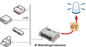 IP-WDT2 PING monitor
