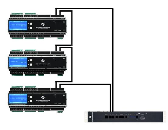 System monitorowania DPM27