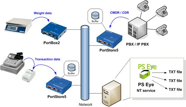 PortStore5_02