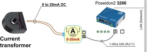 Czujnik natężenia z konwerterem 0-20mA