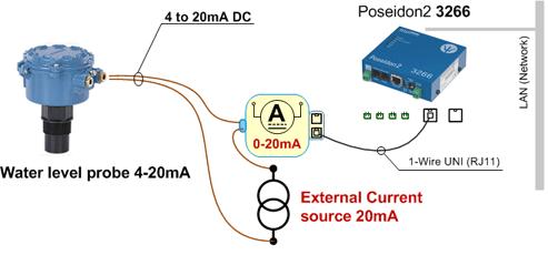 Czujnik 0-20mA zasilany zewnętrznego zasilacza